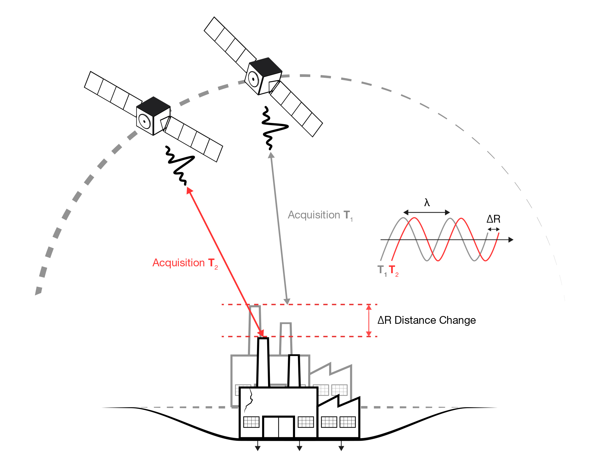 Blog-OT-CG-18-05-2015-image-schema-Interferometry